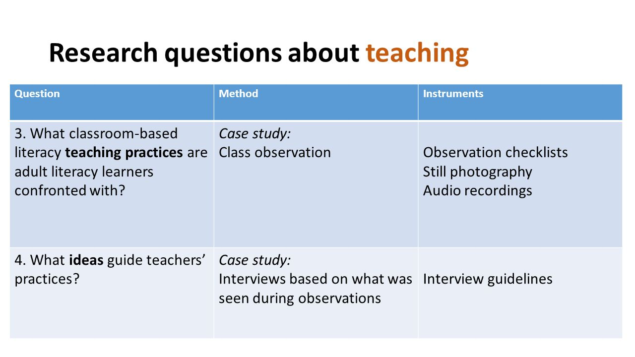 case study teaching method nursing The guiding research question of this study sought to investigate the implementation strategies of case studies in didactic nursing courses the implementation of case studies by the participants reflected two primary patterns: formal implementation (fi) and informal implementation (ii) of case studies  the teaching method of.