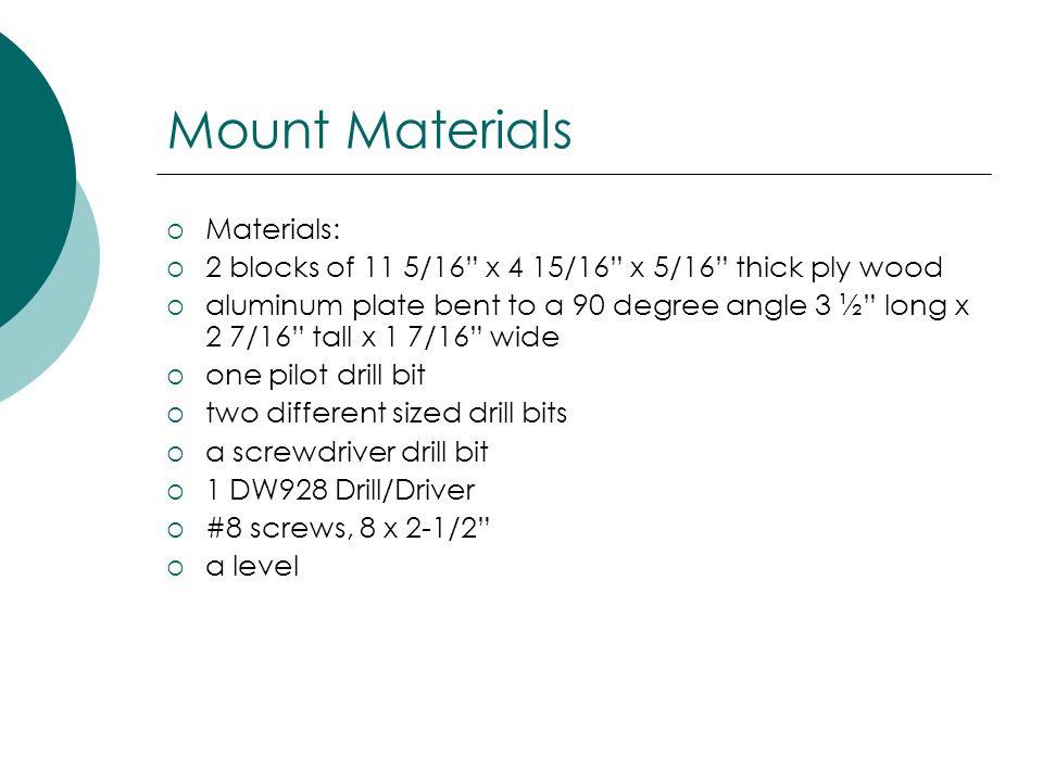 Mount Materials Materials: