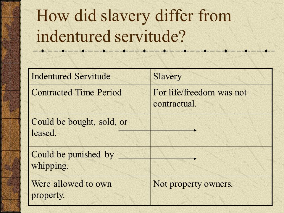 How did slavery differ from indentured servitude