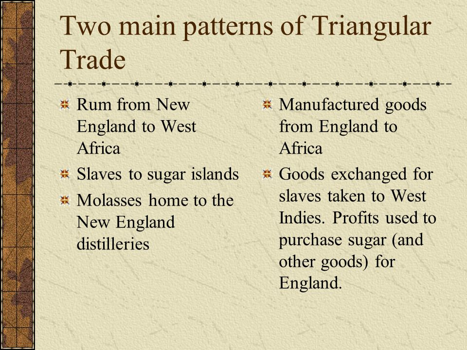 Two main patterns of Triangular Trade