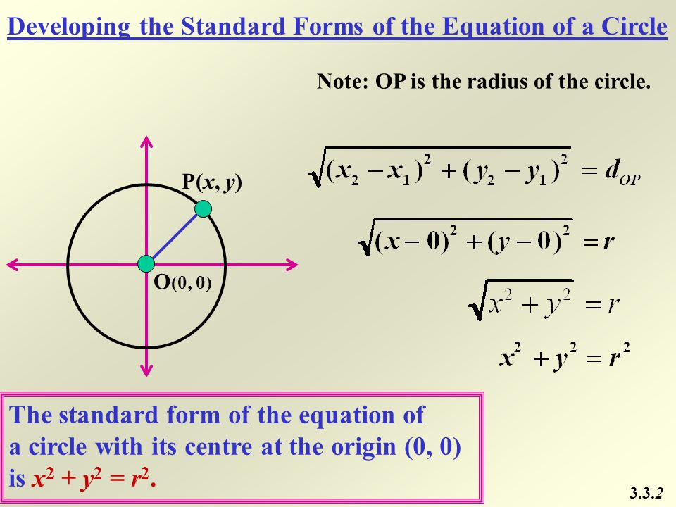 Developing the Standard Forms of the Equation of a Circle