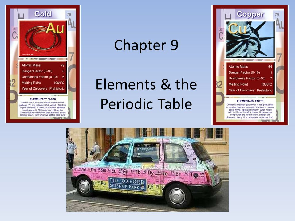 Chapter 9 elements the periodic table ppt video online download 1 chapter 9 elements the periodic table urtaz Gallery