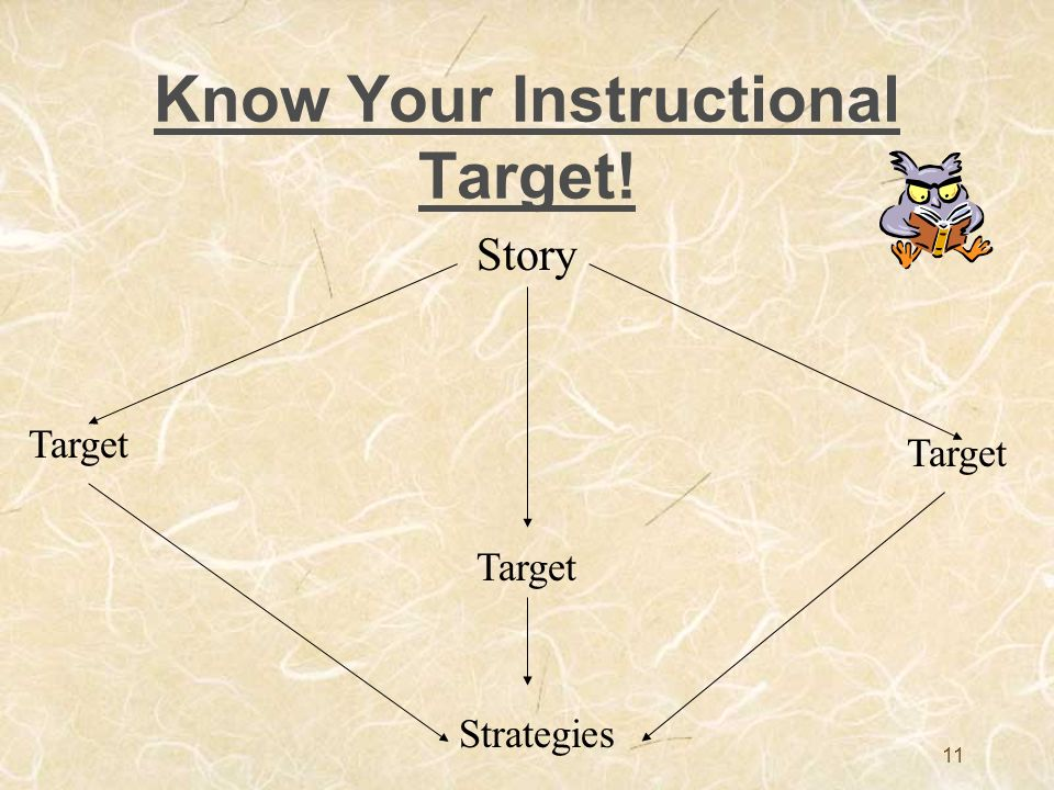 Know Your Instructional Target!