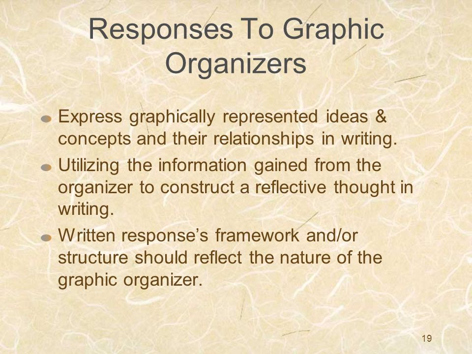Responses To Graphic Organizers