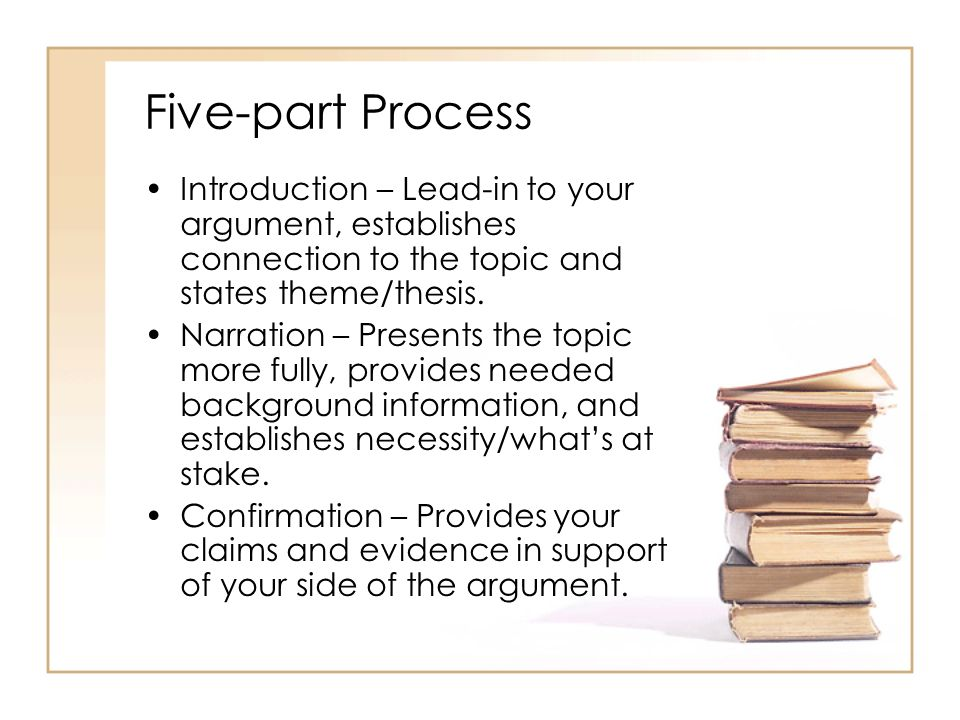 Five-part Process Introduction – Lead-in to your argument, establishes connection to the topic and states theme/thesis.
