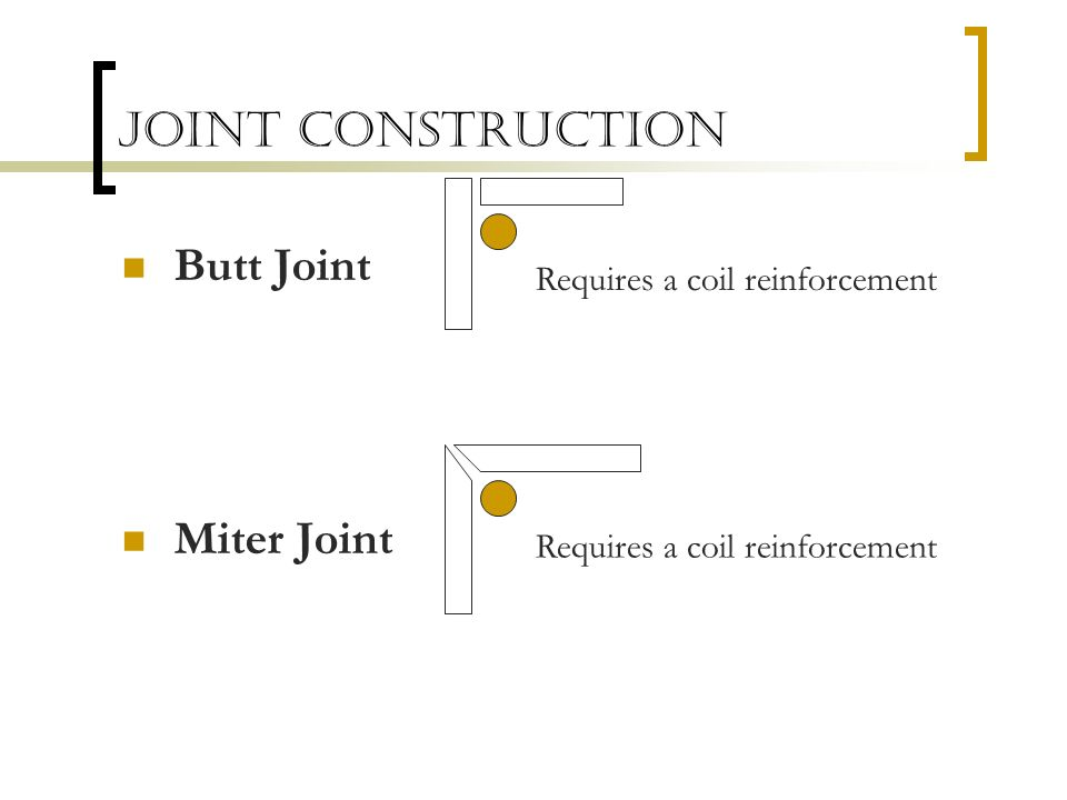 Joint Construction Butt Joint Miter Joint