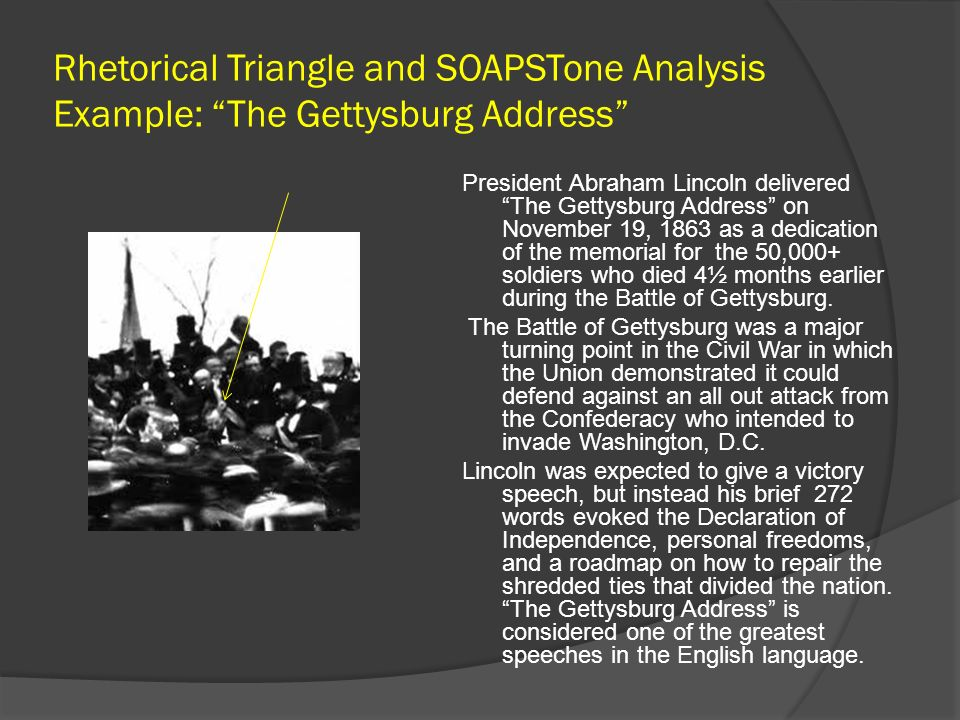 Rhetorical Triangle and SOAPSTone Analysis Example: The Gettysburg Address