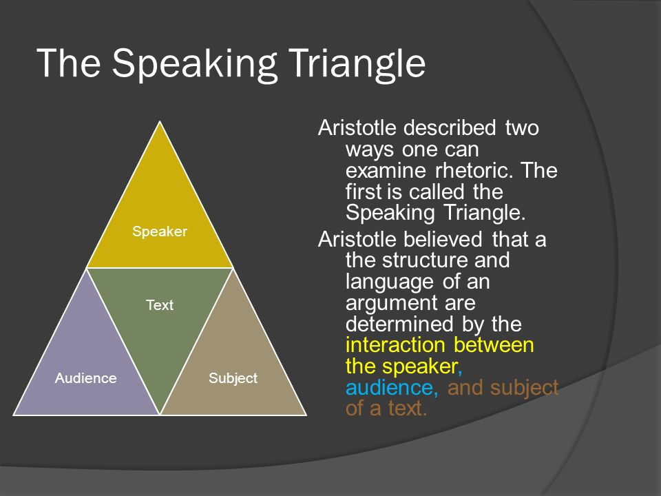 The Speaking Triangle