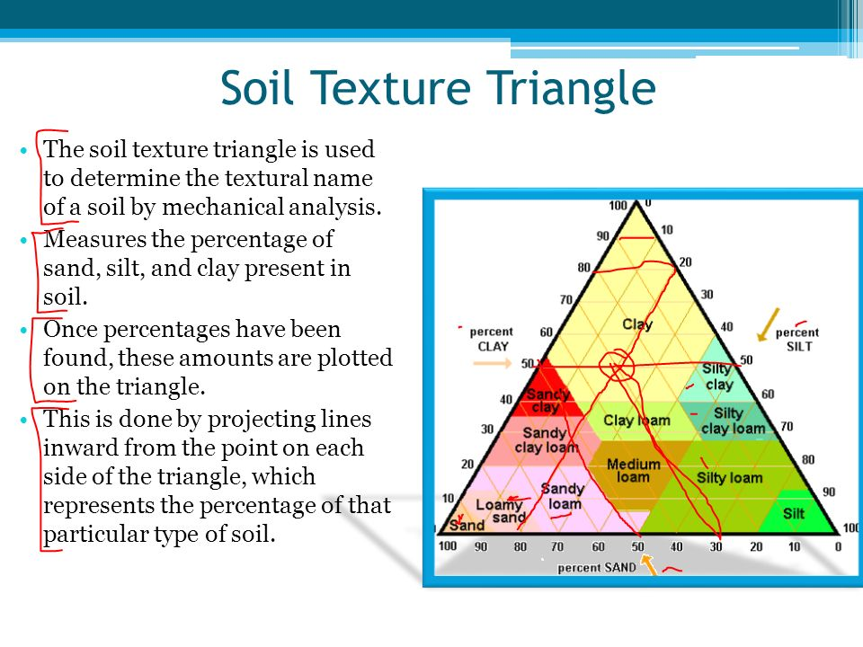 Soil Texture Triangle The soil texture triangle is used to determine the textural name of a soil by mechanical analysis.