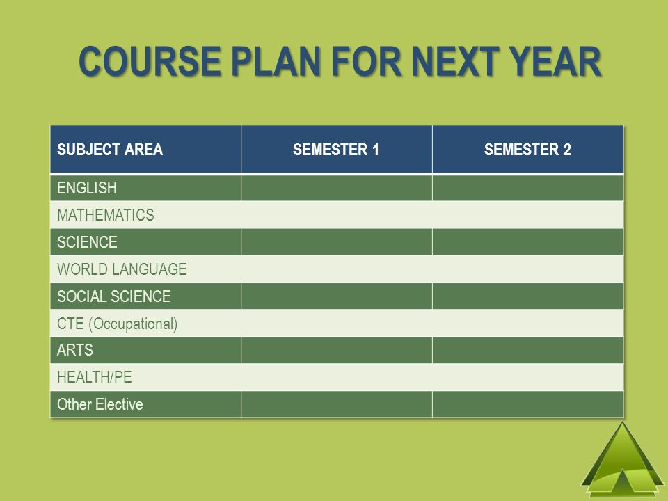 COURSE PLAN FOR NEXT YEAR