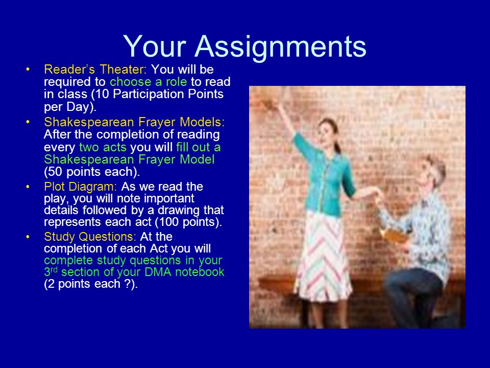 Your Assignments Reader's Theater: You will be required to choose a role to read in class (10 Participation Points per Day).