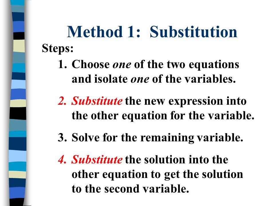 Method 1: Substitution Steps:
