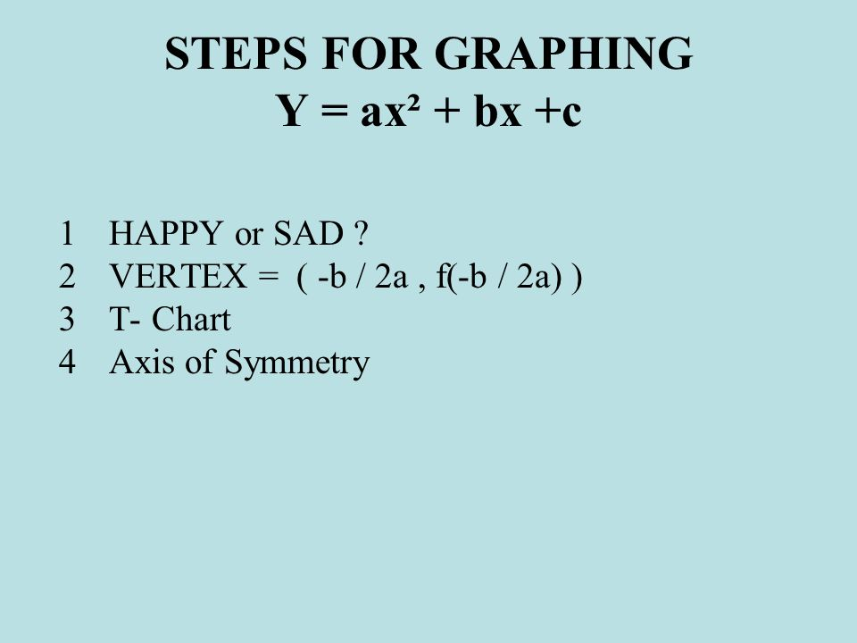 STEPS FOR GRAPHING Y = ax² + bx +c