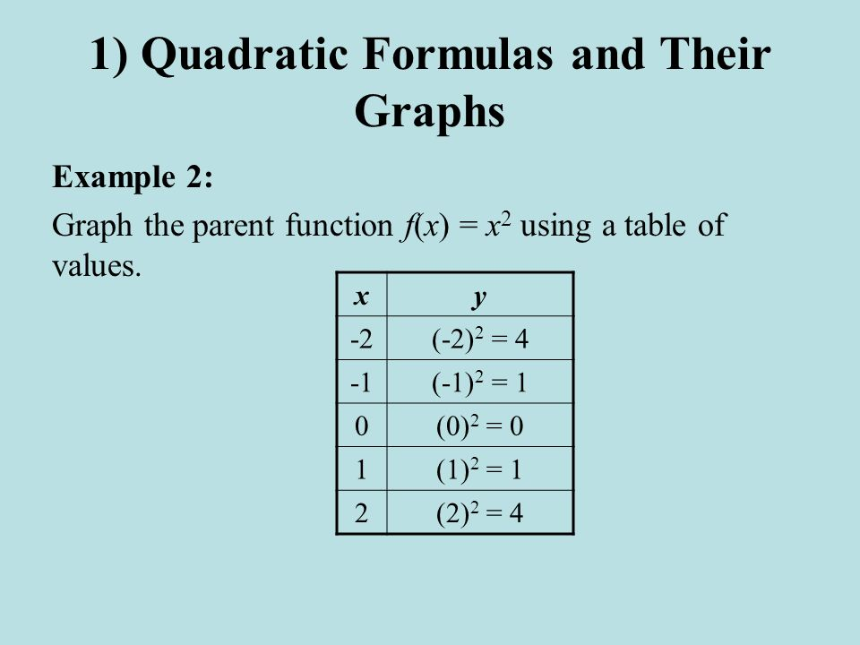 5 1 modeling data with quadratic functions ppt video for X and y table of values