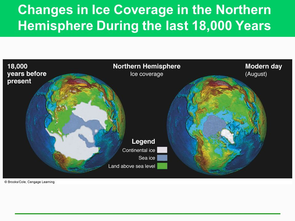 Changes in Ice Coverage in the Northern Hemisphere During the last 18,000 Years