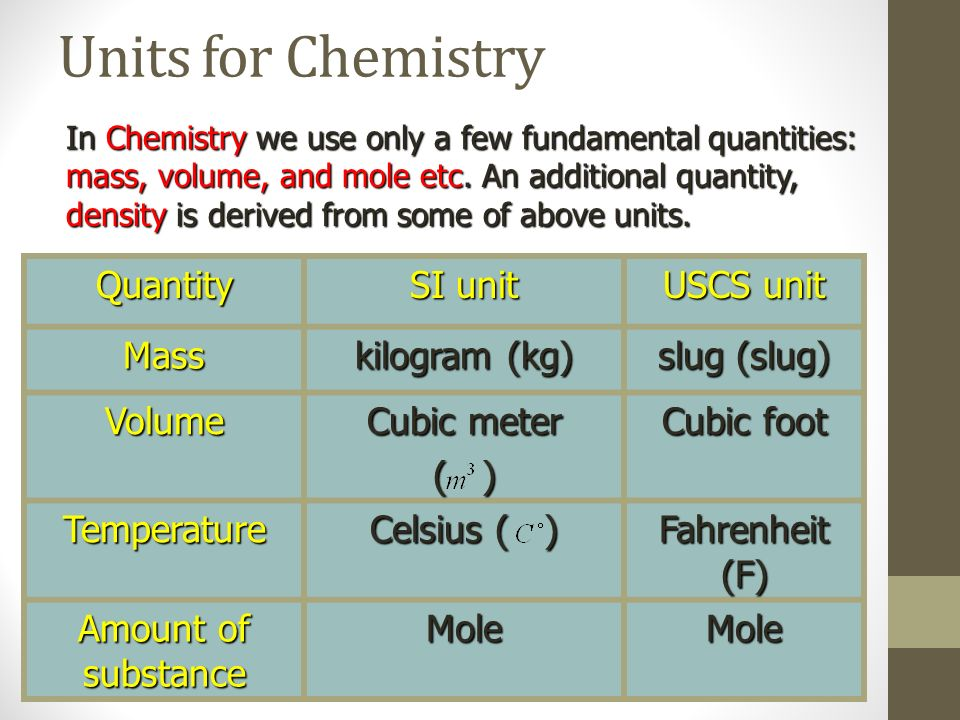 Units for Chemistry Quantity SI unit USCS unit Mass kilogram (kg)