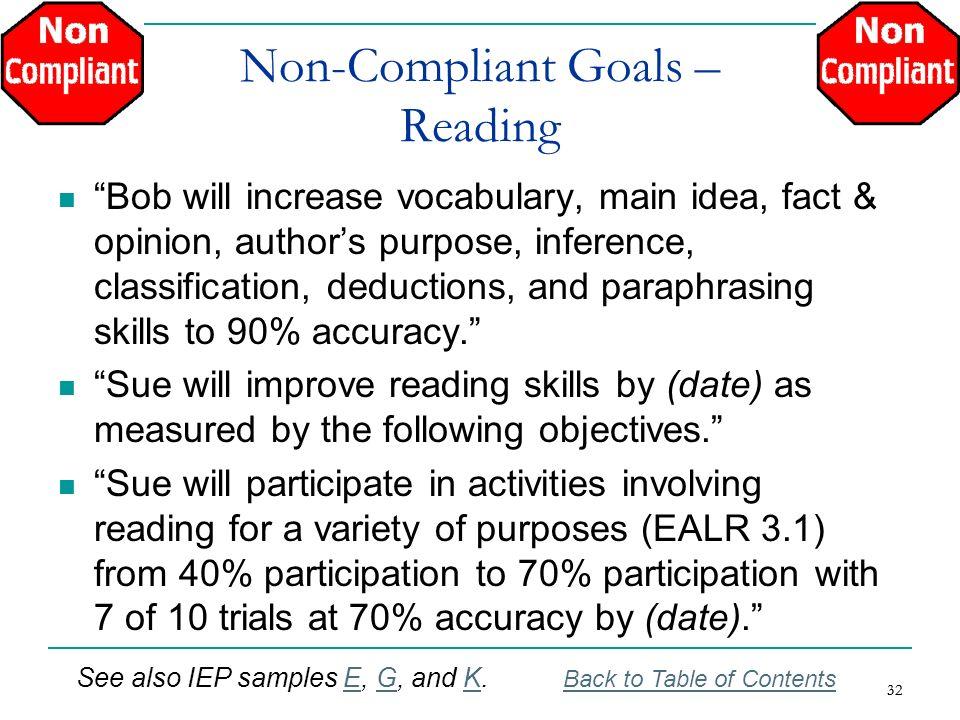 Non-Compliant Goals – Reading