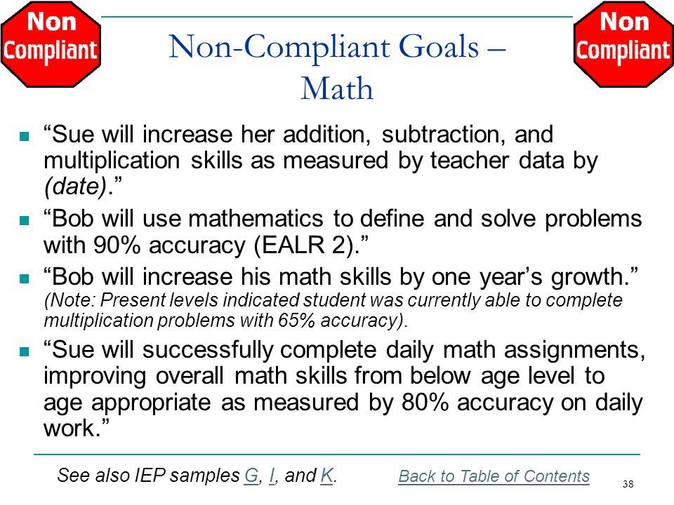 Non-Compliant Goals – Math