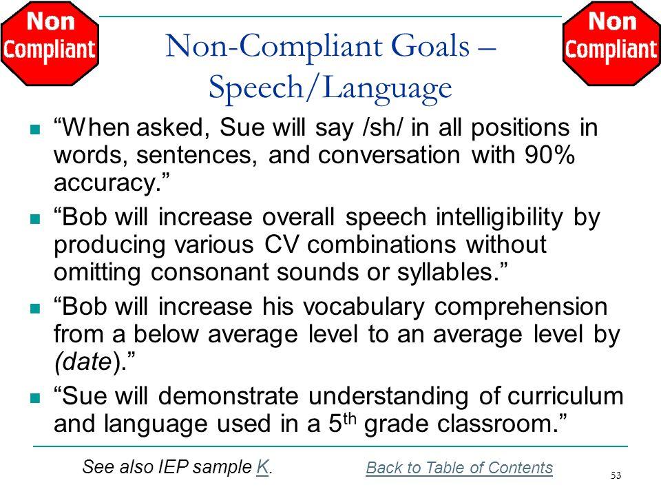 Non-Compliant Goals – Speech/Language