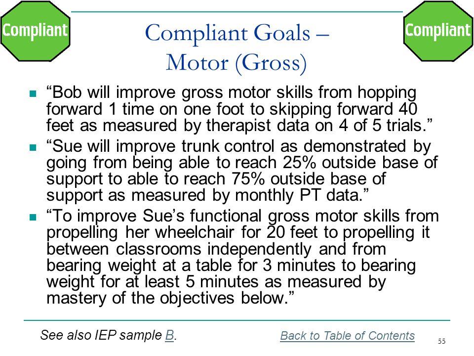 Compliant Goals – Motor (Gross)