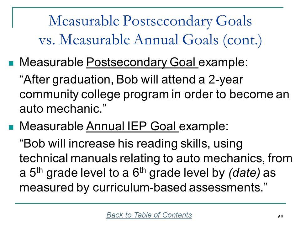 Measurable Postsecondary Goals vs. Measurable Annual Goals (cont.)