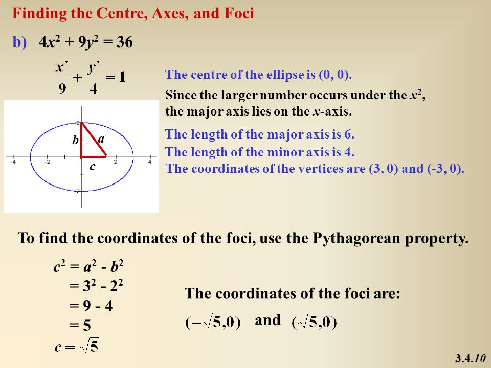Finding the Centre, Axes, and Foci
