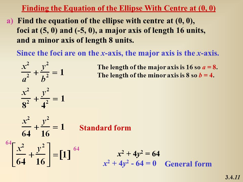 Finding the Equation of the Ellipse With Centre at (0, 0)