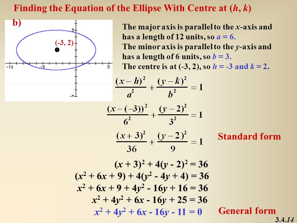 Finding the Equation of the Ellipse With Centre at (h, k) b)