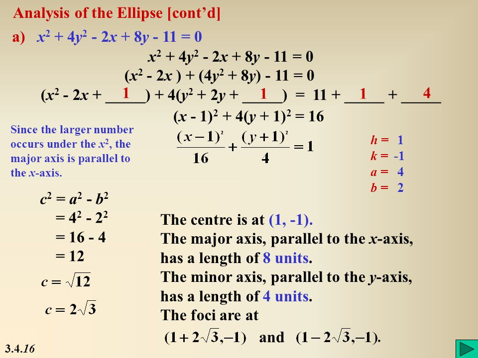 Analysis of the Ellipse [cont'd]