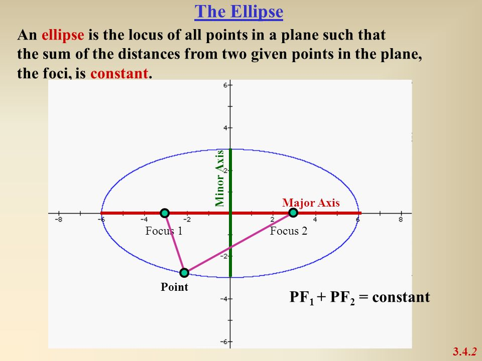 The Ellipse An ellipse is the locus of all points in a plane such that