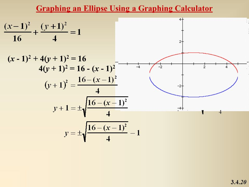 Graphing an Ellipse Using a Graphing Calculator