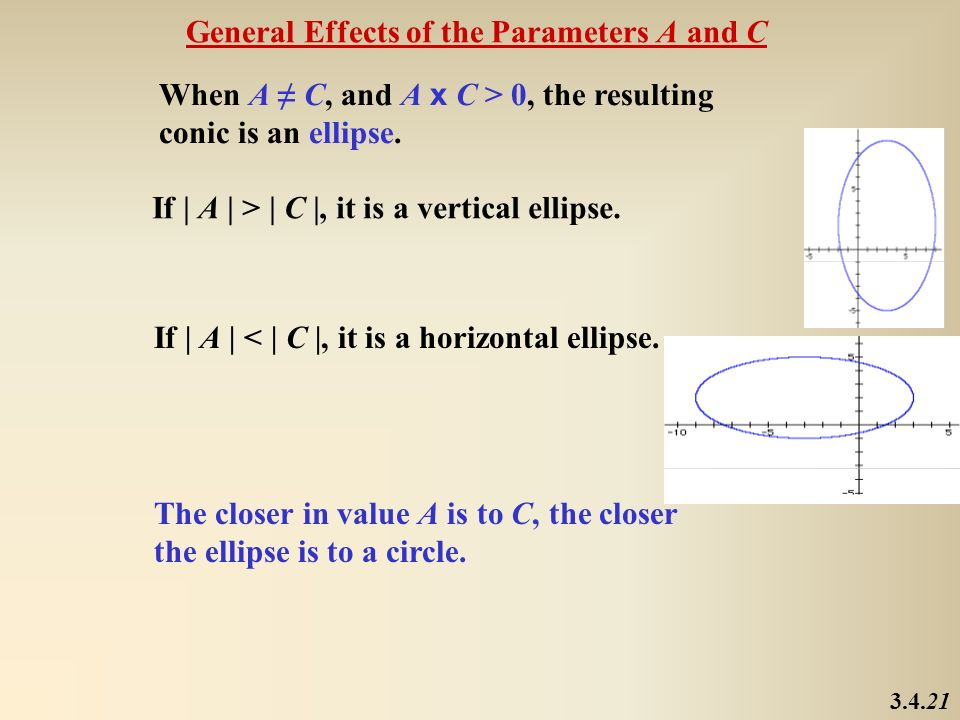 General Effects of the Parameters A and C