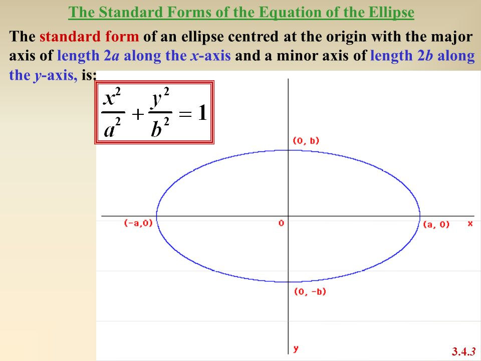 The Standard Forms of the Equation of the Ellipse