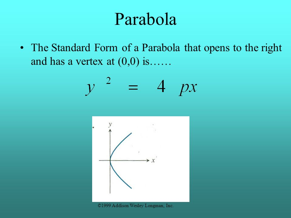 Parabola The Standard Form of a Parabola that opens to the right and has a vertex at (0,0) is…… ©1999 Addison Wesley Longman, Inc.
