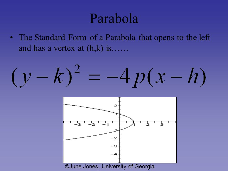Parabola The Standard Form of a Parabola that opens to the left and has a vertex at (h,k) is…… ©June Jones, University of Georgia.