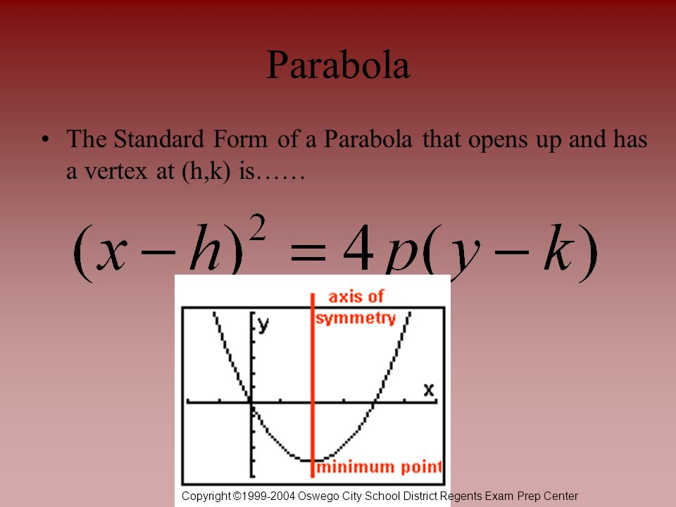 Parabola The Standard Form of a Parabola that opens up and has a vertex at (h,k) is……