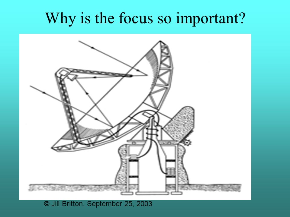 Why is the focus so important