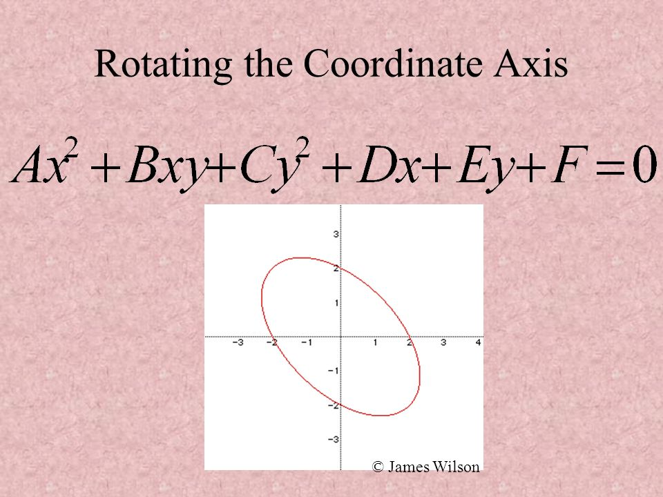 Rotating the Coordinate Axis