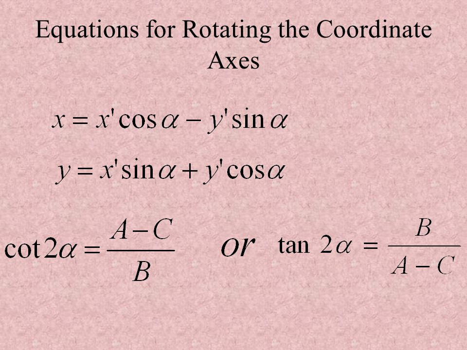 Equations for Rotating the Coordinate Axes
