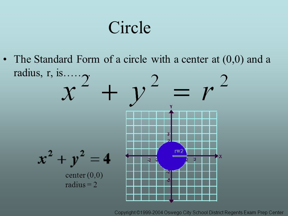Circle The Standard Form of a circle with a center at (0,0) and a radius, r, is……..