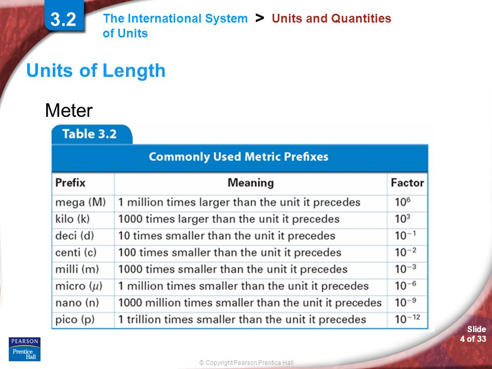 3.2 Units and Quantities Units of Length Meter