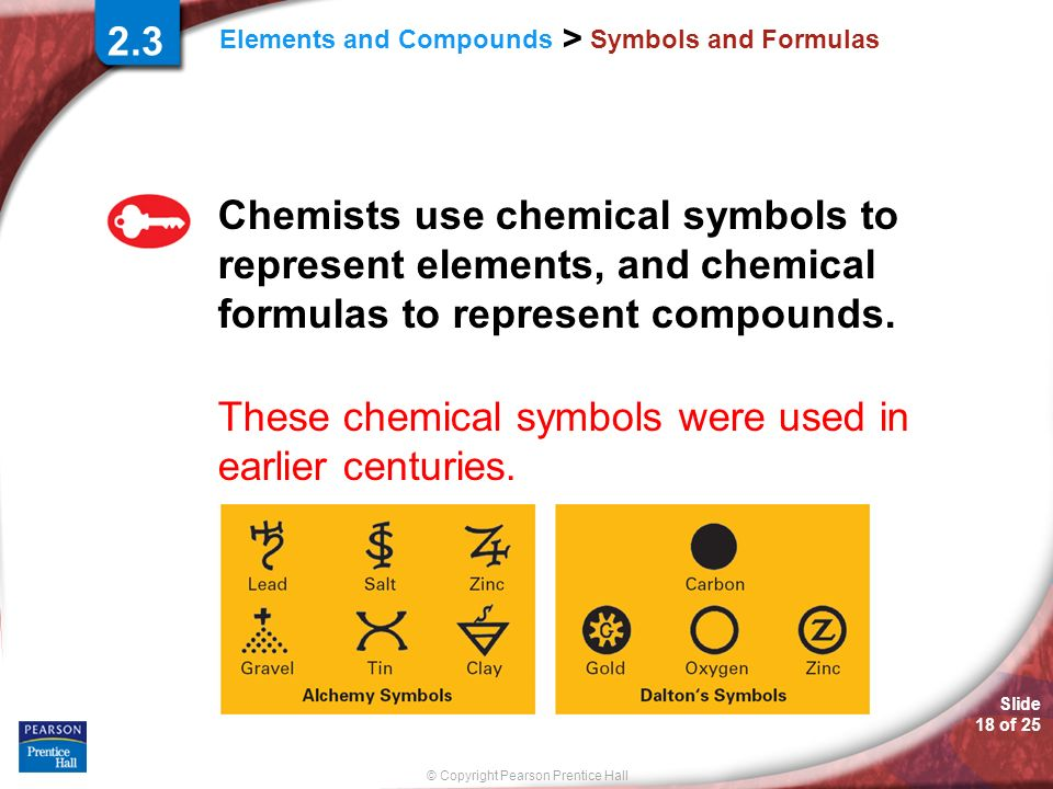These chemical symbols were used in earlier centuries.