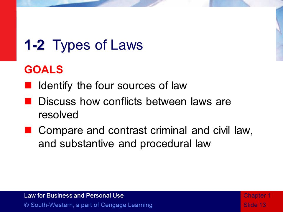 1-2 Types of Laws GOALS Identify the four sources of law