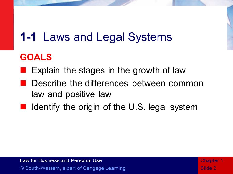 1-1 Laws and Legal Systems