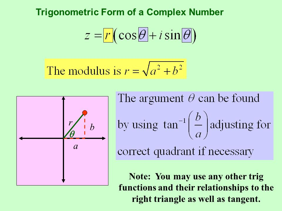 Trigonometric Form of a Complex Number