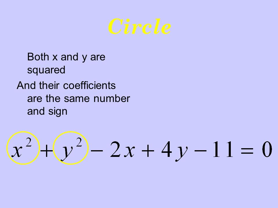 Circle Both x and y are squared