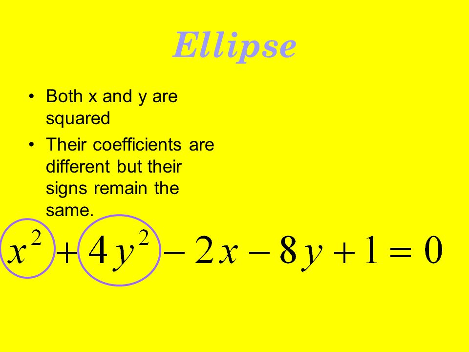 Ellipse Both x and y are squared