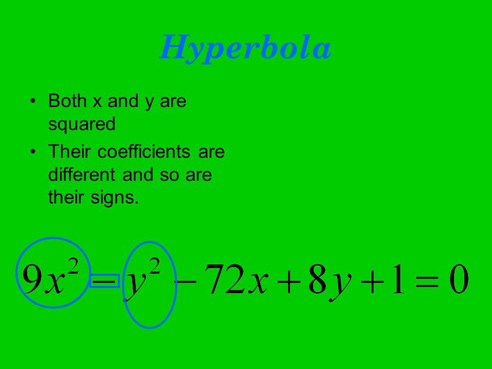 Hyperbola Both x and y are squared