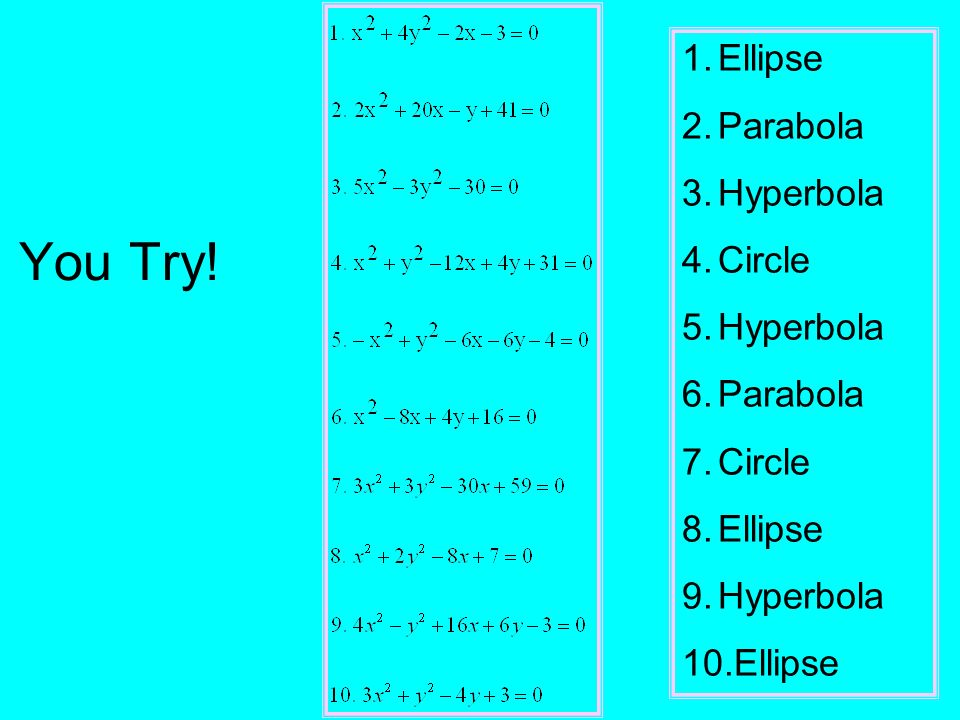 Ellipse Parabola Hyperbola Circle You Try!