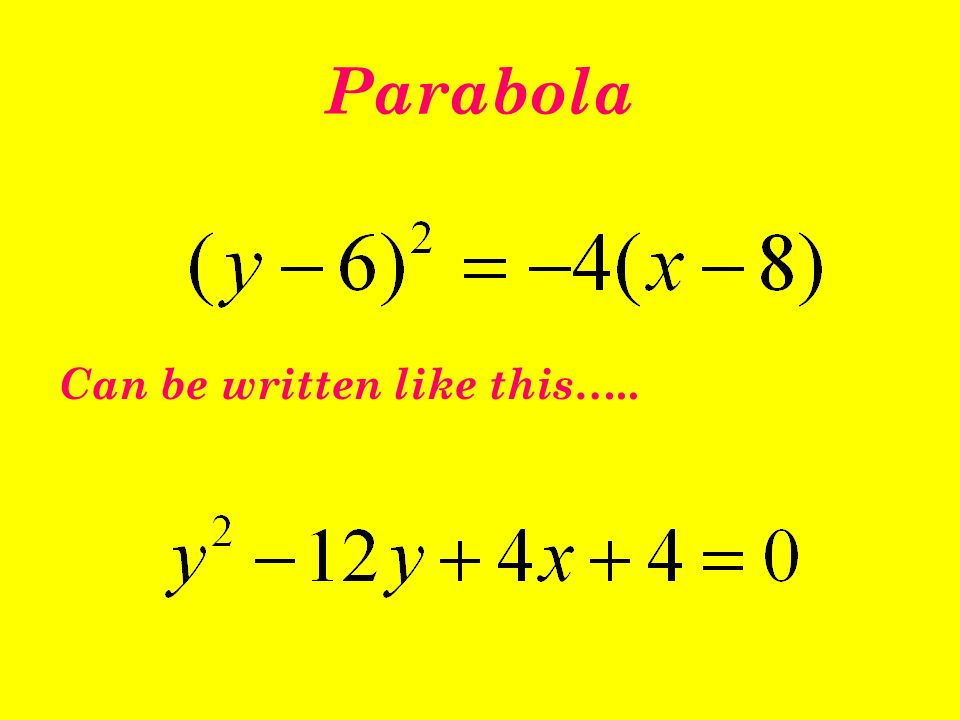 Parabola Can be written like this…..